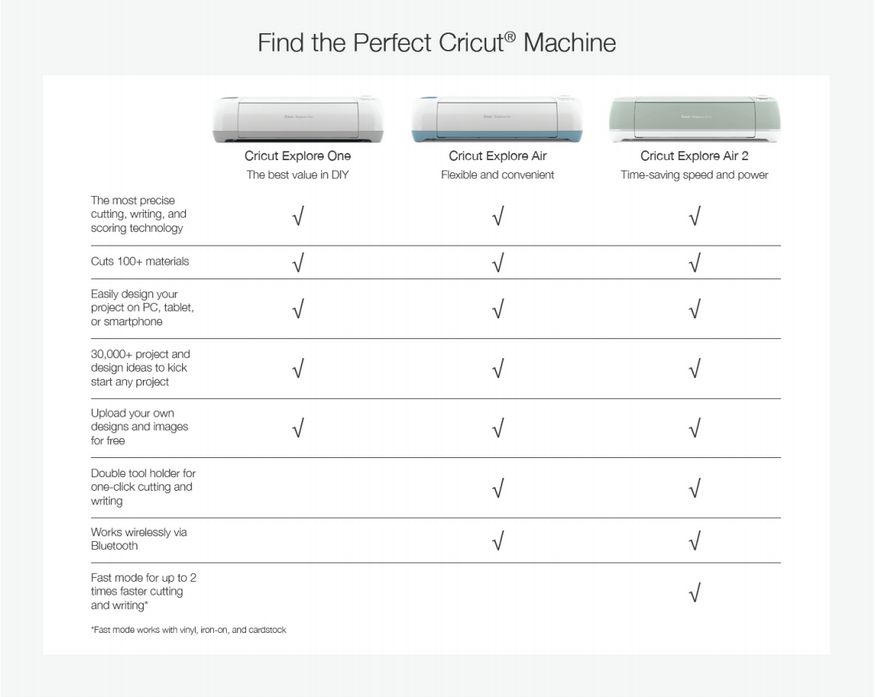 Cricut Machine Comparison