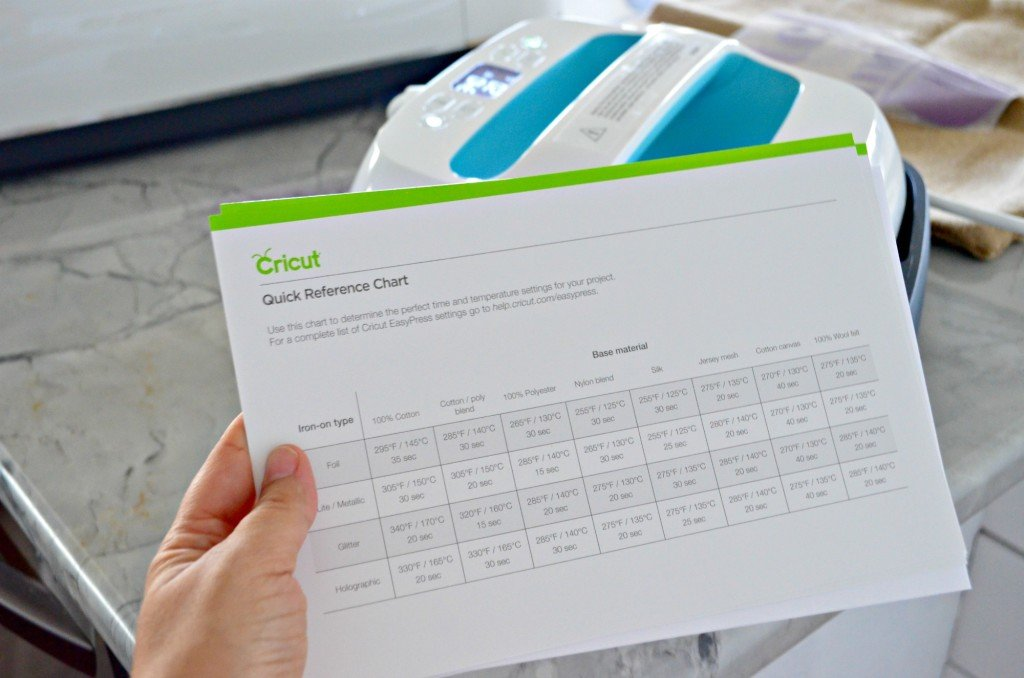 Cricut EasyPress Quick Reference Chart